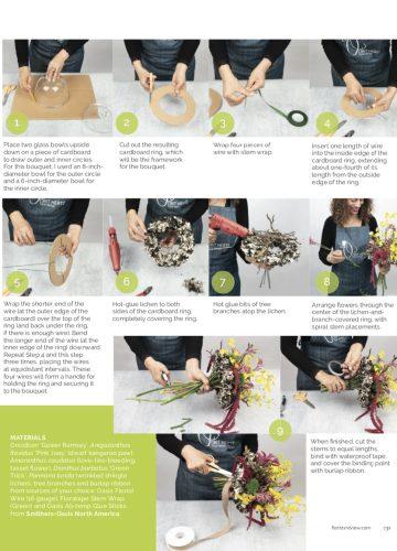 הדרכת עשה זאת בעצמך שפורסמה ב-Florists Review Magazine-זר פרחים קשור – DIY